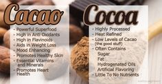 Is Your Chocolate Real? Cacao vs Cocoa: What You Need To Know…►►http://herbs-info.com/blog/is-your-chocolate-real-cacao-vs-cocoa-what-you-need-to-know/?i=p