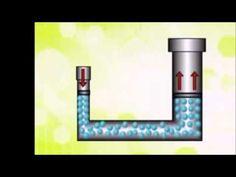 2 Fuerza electromotriz