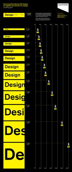 Infographic with recommended specifications for lettering CAP height for legibility and distance when developing signage wayfinding and placemaking. Visual Design, Graphisches Design, Tool Design, Stand Design, Design Model, Environmental Graphic Design, Environmental Graphics, Text Banner, Editorial Design