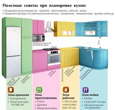 There is no question that designing a new kitchen layout for a large kitchen is much easier than for a small kitchen. Kitchen Wood Design, Interior Design Kitchen, Kitchen Decor, Cocinas Feng Shui, Kitchenette, Kitchen Styling, Apartment Design, Home Kitchens, Kitchen Remodel