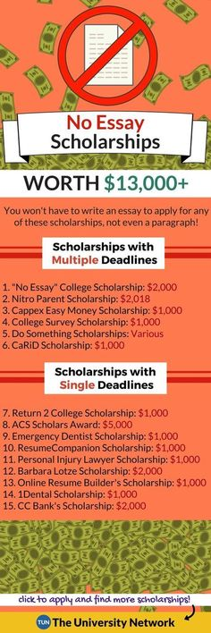 You won�t have to write an essay to apply for any of these scholarships, not even a paragraph! #collegeplanning
