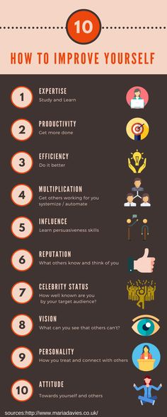 How to Improve Yourself Infographic - http://elearninginfographics.com/improve-yourself-infographic/