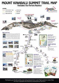 Mt Kinabalu Trail Map | Mount Kinabalu I wanna make this wish of mine come true