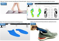 World's First Dynamic 3D Printed Insoles - 3D Printing Industry
