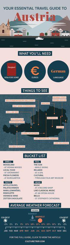 Your Essential Travel Guide to Austria (Infographic) | Austria, Vienna, weekend break, Asia, bucket list, wanderlust, adventure, challenge, coffee, bar, food, must try, Summer, skiing, snow, christmas.