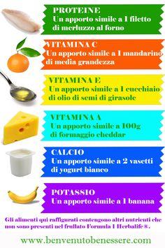 FORMULA 1 – UNA FONTE DI NUTRIENTI ESSENZIALI - BENVENUTO BENESSERE