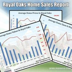 Royal Oaks Home Sales Report May 2015 #realestate #tallahassee #RoyalOaks