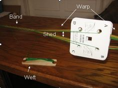 Inkle and Tablet weaving, EXCELLENT descriptive of how to calculate length of thread required.