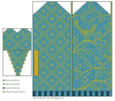 Siljes Sida - om livet, pyssel och slöjd: Mönsterstickade vantar mönster
