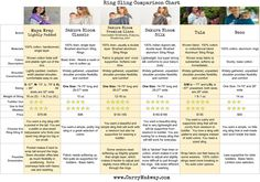 Base Size Carry Chart Baby Wearing Pinterest Baby Wearing