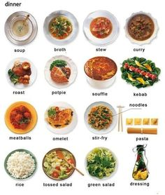 English vocabulary: food for dinner. English Tips, English Food, English Lessons, French Lessons, Learn German, Learn French, Learn English, English Study, Food Vocabulary