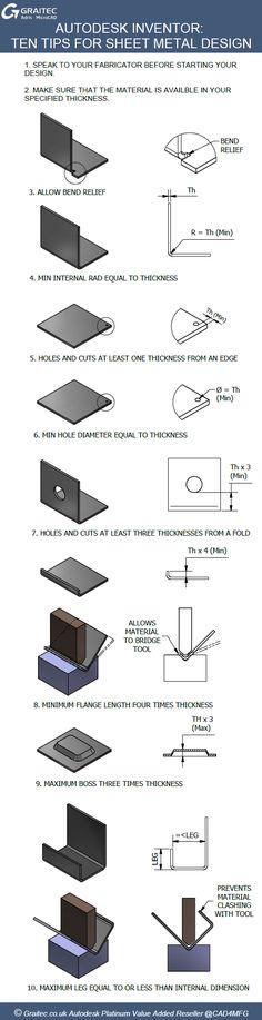 Graitec-Autodesk-Inventor-Sheet-Metal-Design-Rules