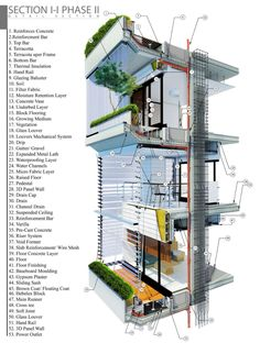 Architizer is the largest database for architecture and sourcing building products. Home of the A Awards - the global awards program for today's best architects. Environmental Architecture, Green Architecture, Sustainable Architecture, Pavilion Architecture, Architecture Details, Landscape Architecture, Contemporary Architecture, Building Architecture, Chinese Architecture