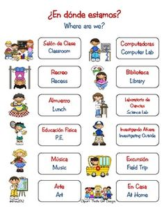 spanish english picture posters | Where Are We?- Outside Classroom Poster (Spanish/English)