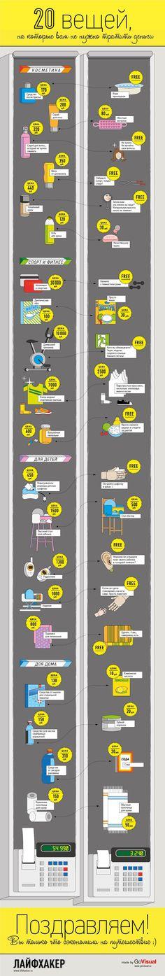 20 вещей, на которые вам не нужно тратить деньги. :)