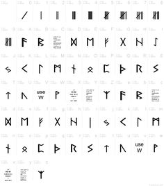 celtic runes Celtic Runes, Celtic Art, Ancient Alphabets, Ancient Symbols, Text Tattoo, Tattoo Fonts, Celtic Writing, Rune Viking, Supernatural Symbols