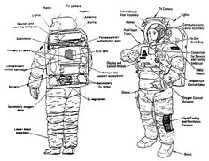 Directory manual: How to look good in your new space suit. Robot Technology, Technology Hacks, Futuristic Technology, Wearable Technology, Cosmos, Astronaut Suit, Creative Curriculum, Science Fiction Art, Space Shuttle