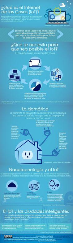 Qué es Internet de las Cosas #inforgafia #inforgaphic #tech