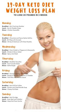Keto Diet meal plan for beginners to lose weight at home without any equipment. 3 weeks keto diet for beginners. Keto Diet meal plan to lose 10 pounds in one week. Keto Diet Menu with Intermittent Fasting to Lose Weight Ketogenic Diet Meal Plan, Diet Meal Plans, Ketogenic Recipes, Diet Menu, Diet Recipes, Easy Keto Meal Plan, Smoothie Recipes, Low Carb Meal Plan, Meal Prep