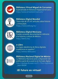 hacemos una breve recopilación de 5 infografías como ejemplo que ayudan a generar documentos científicos. Visita NeoAula.com.mx