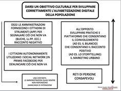 #smartcities una rete di cittadini consapevoli narrazioni positive e coinvolgenti http://www.michelevianello.net/smart-cities-e-innovazione-digitale-e-anche-un-problema-di-metodo-2/
