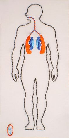 "Anatomical Series - Respiratory by Ben Conrad (2006)  Cotton embroidery floss on muslin  13"" x 6.5"" (33cm x 16.5cm)"