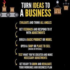 Entrepreneurship fundamentals: Strategies to turn your startup business idea into a successful business faster Entrepreneur Quotes, Business Entrepreneur, Business Marketing, Business Money, Business Tips, Business Infographics, Successful Business, Business Products, Successful Women