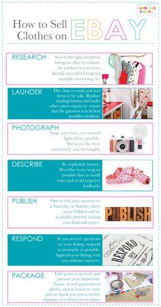 155 Best Selling Advice Items Ebay Etsy Craigslist Skinner Ruby Lane And Yardsales Images Ebay Etsy Doll House