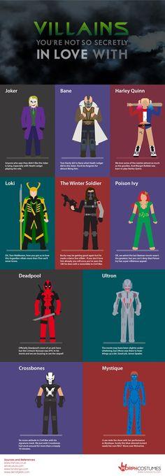 Super Villain Infographic
