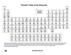 periodic table of the elements free printables
