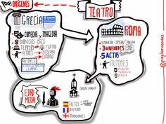 Apuntes de Lengua – Página 3 – Lengua, Literatura y TIC en Secundaria
