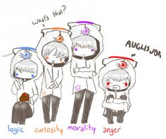 Tags: Anime, Curiosity Core, Morality Core, Anger Core, Portal (Game)