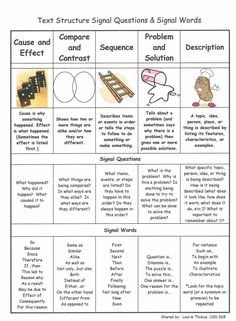 Fantastic 29 Page Handout on Nonfiction Text Structures [free]
