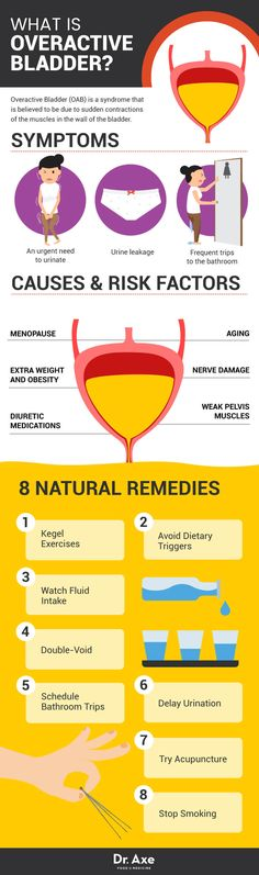 Overactive bladder http://www.draxe.com #health #holistic #natural