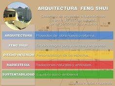 ARQUITECTURA Y FENG SHUI: SERVICIOS