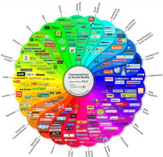 Infographics- Social Media Marketing