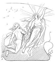 A depiction of Máni, the personified moon, and his sister Sól, the personified sun, from Norse mythology (1895) by Lorenz Frølich.