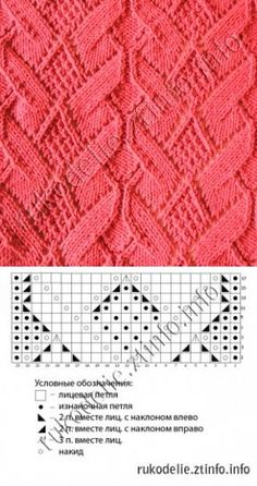Leaves and Mock Cables Scarf (Keyhole/Ascot/Pull-Through/Vintage/Stay On) Scarf Knitting Pattern Lace Knitting Stitches, Lace Knitting Patterns, Cable Knitting, Knitting Charts, Easy Knitting, Knitting Designs, Stitch Patterns, Knit Lace, Points