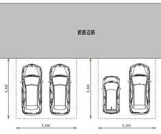 Minimum Space Fora Car To Turn Around Google Search