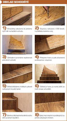 Převlečené schody   Chatař & Chalupář