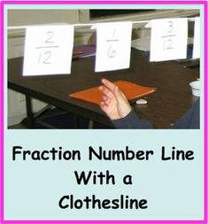 Fraction Numberline with a Clothesline! - use a retractable clothesline in the classroom for this activity in which students order and compare fractions.