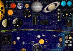 planéty slnečnej sústavy v zákryte - Hľadať Googlom