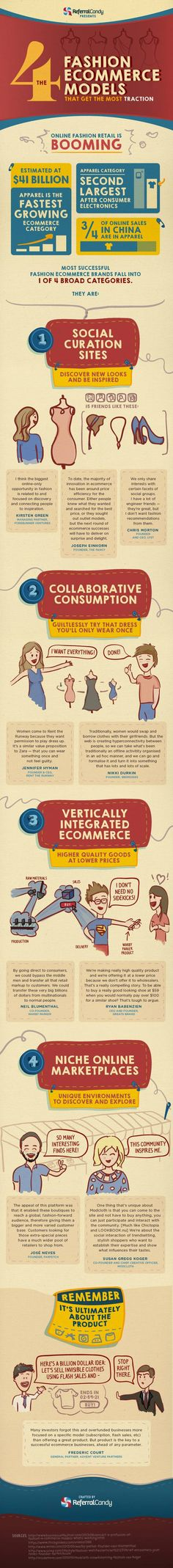 Infographic: The 4 Fashion Ecommerce Models That Get The Most Traction #infographic