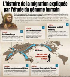 Site de M. Omrane professeur d'Histoire Géographie