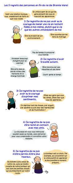 Les 5 Regrets Des Personnes En Fin De Vie : regrets, personnes, Regrets, Personnes, Bronnie, Regret