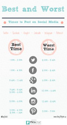 Take a look at this list of Best and Worst time to Post on Social Media to get maximum engagement on your posts. To learn more about Social Media visit the website. learn how to make money from social media Digital Marketing Logo, Social Media Marketing Business, Marketing Online, Facebook Marketing, Content Marketing, Branding Your Business, Marketing Software, Personal Branding, Tips Instagram