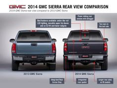 Compare a rear view of the 2013 and 2014 GMC Sierra Pickup Truck