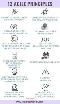 The Agile manifesto provides 12 principles of agile development that must be adhered to attain the best of the methodology. Here we enlist the 12 principles. Program Management, Change Management, Business Management, Management Tips, Management Quotes, Management Logo, Management Styles, Agile Software Development, Product Development
