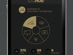 SJQHUB™ Visual Data