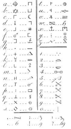 Illuminati Cipher Augustin Barruel1798 Source